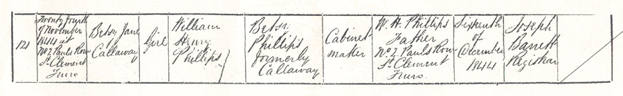Birth Certificate for Betsy Jane Calloway Phillips